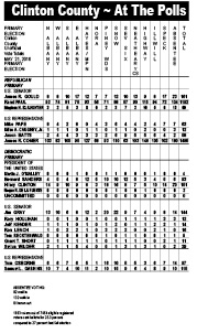 Election Table 05-16 FINAL.pdf